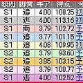 写真: a.千葉競輪12R