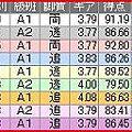 写真: a.松戸競輪10R