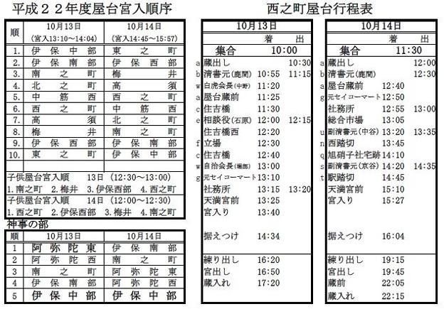 写真: 平成22年度西之町 屋台運行表